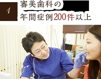 審美歯科の年間症例200件以上